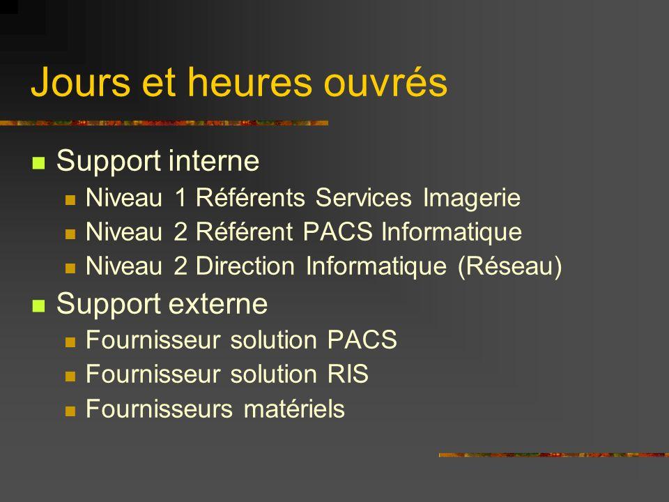 Jours et heures ouvrés Support interne Niveau 1 Référents Services Imagerie Niveau 2 Référent PACS Informatique Niveau 2 Direction Informatique (Résea