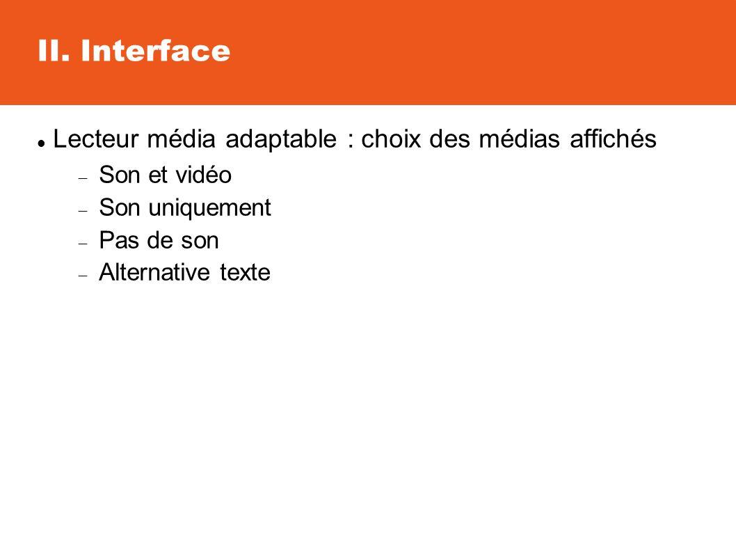 II. Interface Lecteur média adaptable : choix des médias affichés Son et vidéo Son uniquement Pas de son Alternative texte