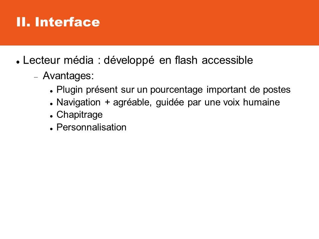 II. Interface Lecteur média : développé en flash accessible Avantages: Plugin présent sur un pourcentage important de postes Navigation + agréable, gu