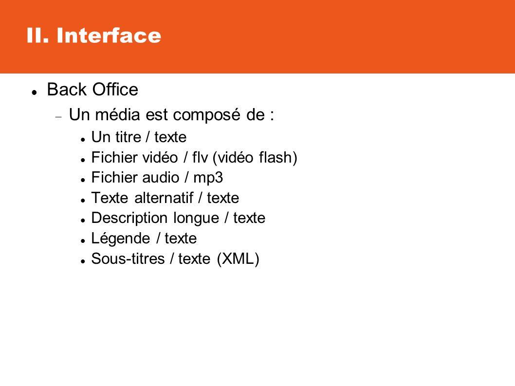 II. Interface Back Office Un média est composé de : Un titre / texte Fichier vidéo / flv (vidéo flash) Fichier audio / mp3 Texte alternatif / texte De