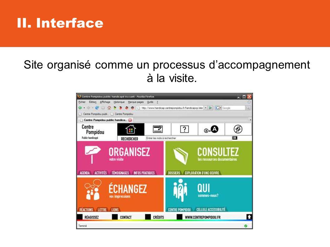 II. Interface Site organisé comme un processus daccompagnement à la visite.