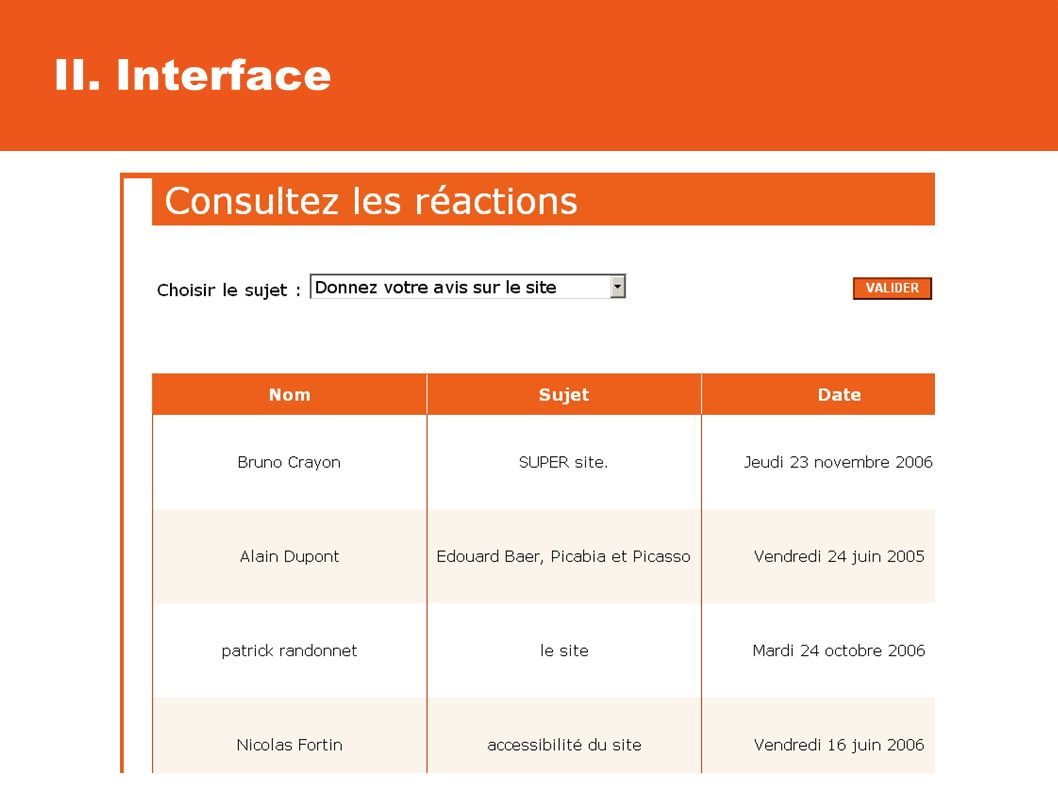 II. Interface