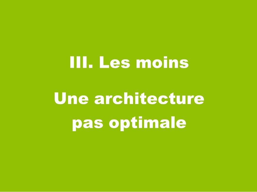 III. Les moins Une architecture pas optimale