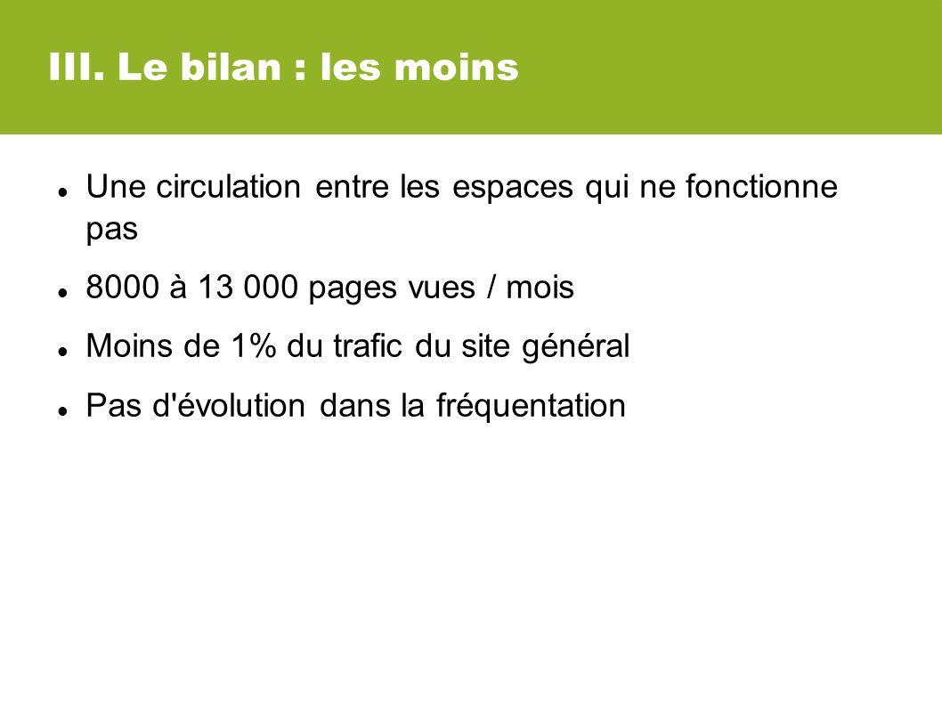 III. Le bilan : les moins Une circulation entre les espaces qui ne fonctionne pas 8000 à 13 000 pages vues / mois Moins de 1% du trafic du site généra