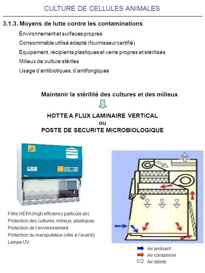 CULTURE DE CELLULES ANIMALES 3.1.3. Moyens de lutte contre les contaminations Environnement et surfaces propres Consommable utilisé adapté (fournisseu
