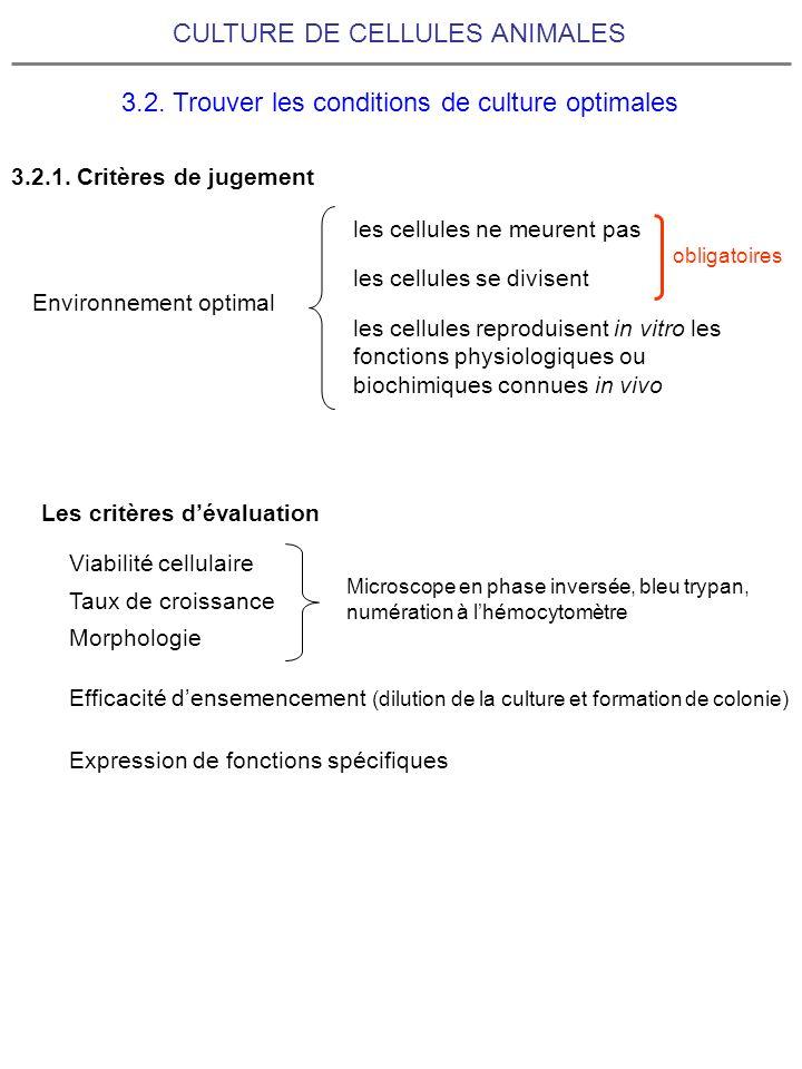 CULTURE DE CELLULES ANIMALES 3.2. Trouver les conditions de culture optimales 3.2.1. Critères de jugement Environnement optimal les cellules ne meuren
