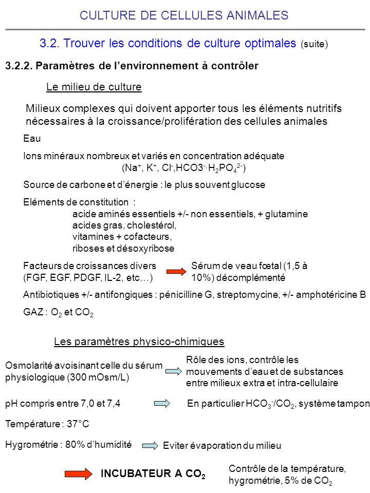 CULTURE DE CELLULES ANIMALES 3.2. Trouver les conditions de culture optimales (suite) 3.2.2. Paramètres de lenvironnement à contrôler Le milieu de cul