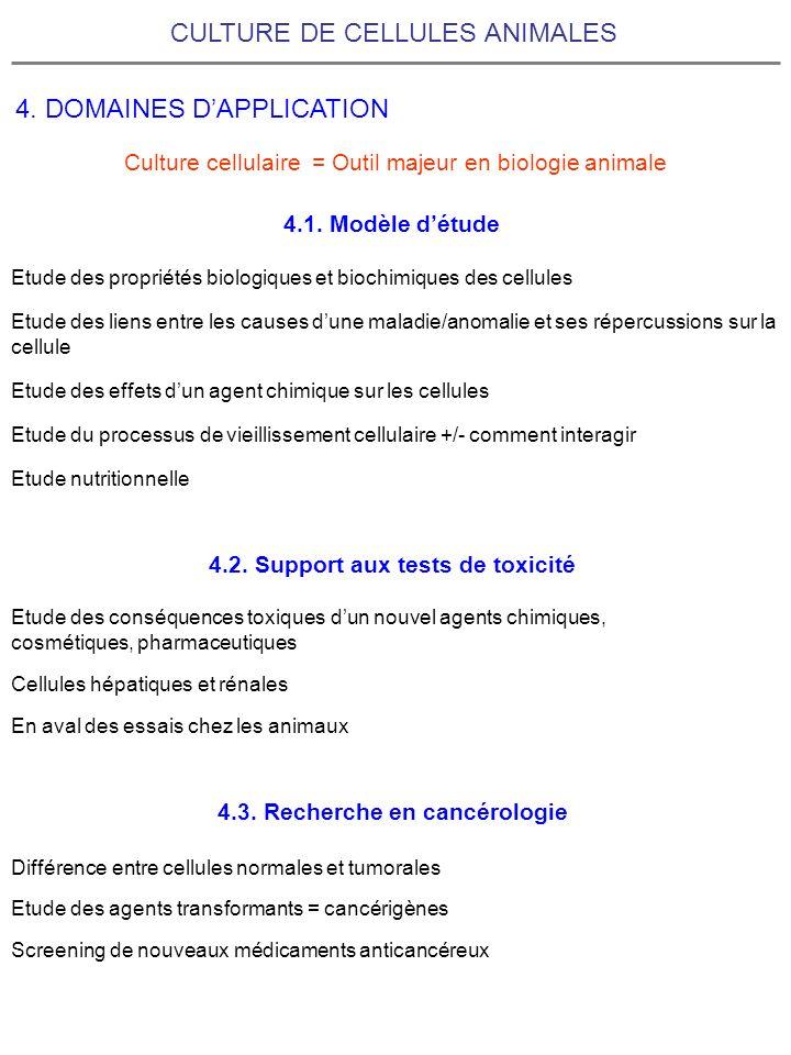 CULTURE DE CELLULES ANIMALES 4. DOMAINES DAPPLICATION Culture cellulaire = Outil majeur en biologie animale 4.1. Modèle détude Etude des propriétés bi
