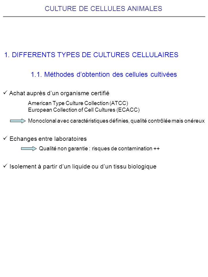 CULTURE DE CELLULES ANIMALES 1.DIFFERENTS TYPES DE CULTURES CELLULAIRES 1.1.