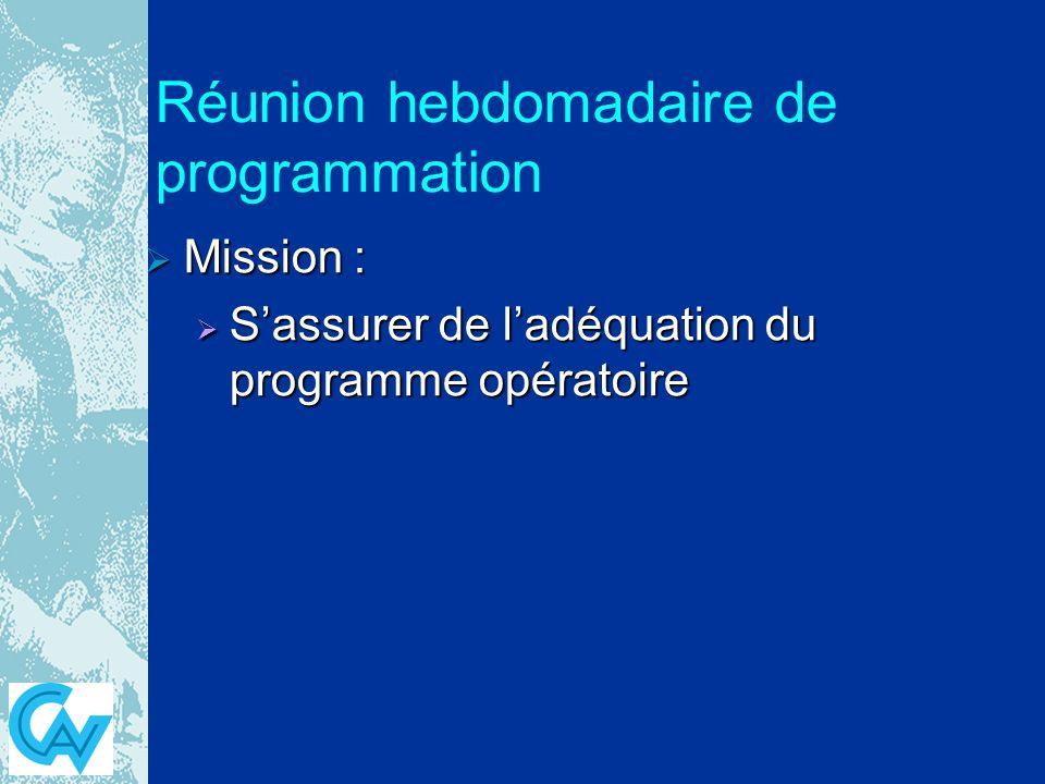 Réunion hebdomadaire de programmation Mission : Mission : Sassurer de ladéquation du programme opératoire Sassurer de ladéquation du programme opératoire