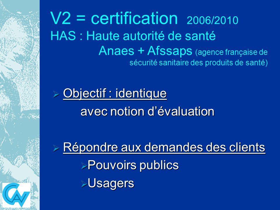 V2 = certification 2006/2010 HAS : Haute autorité de santé Anaes + Afssaps (agence française de sécurité sanitaire des produits de santé) Objectif : identique Objectif : identique avec notion dévaluation Répondre aux demandes des clients Répondre aux demandes des clients Pouvoirs publics Pouvoirs publics Usagers Usagers