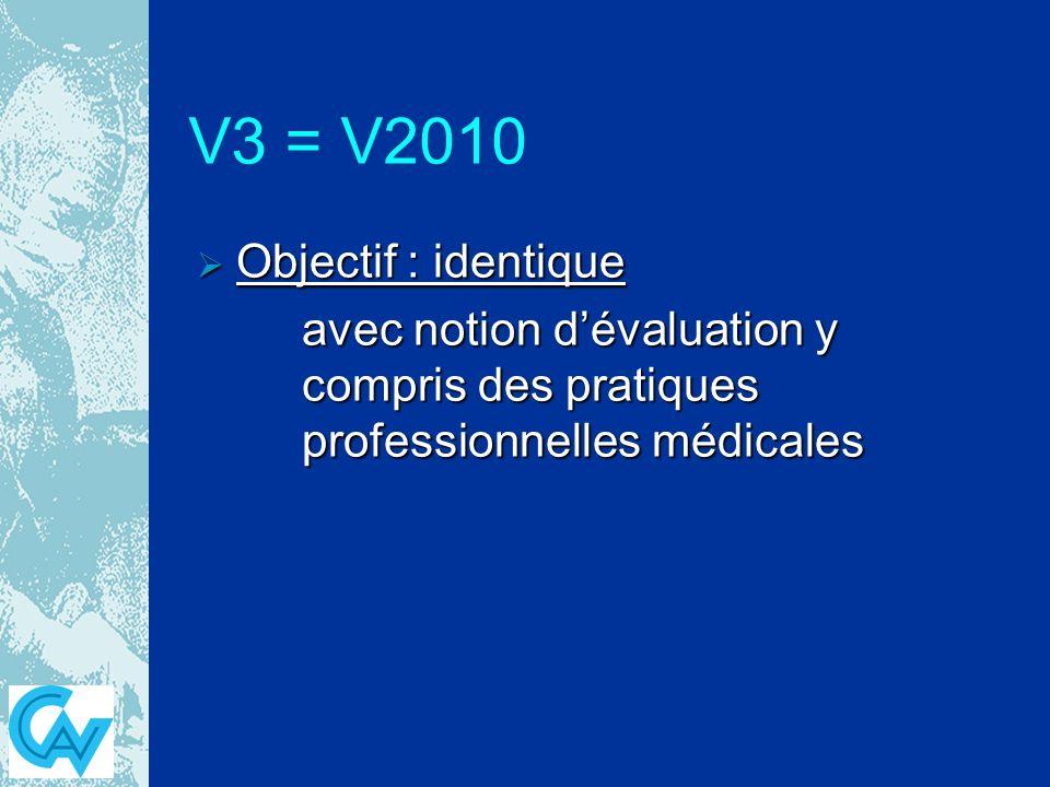 V3 = V2010 Objectif : identique Objectif : identique avec notion dévaluation y compris des pratiques professionnelles médicales