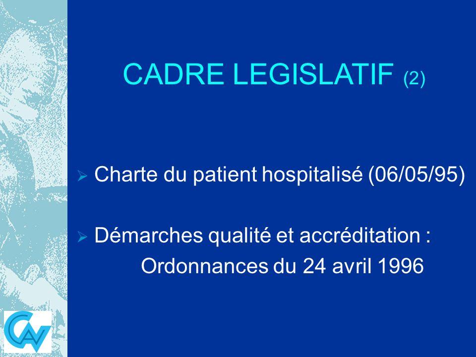 CADRE LEGISLATIF (2) Charte du patient hospitalisé (06/05/95) Démarches qualité et accréditation : Ordonnances du 24 avril 1996