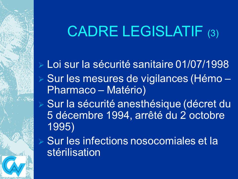 CADRE LEGISLATIF (3) Loi sur la sécurité sanitaire 01/07/1998 Sur les mesures de vigilances (Hémo – Pharmaco – Matério) Sur la sécurité anesthésique (décret du 5 décembre 1994, arrêté du 2 octobre 1995) Sur les infections nosocomiales et la stérilisation