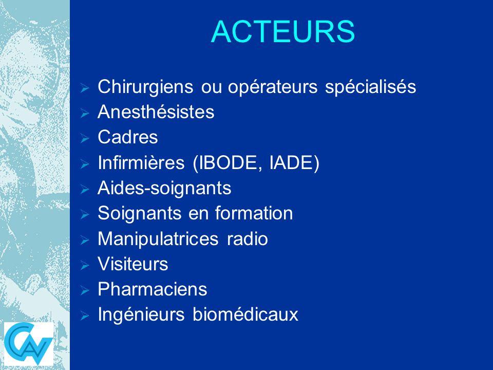 ACTEURS Chirurgiens ou opérateurs spécialisés Anesthésistes Cadres Infirmières (IBODE, IADE) Aides-soignants Soignants en formation Manipulatrices radio Visiteurs Pharmaciens Ingénieurs biomédicaux