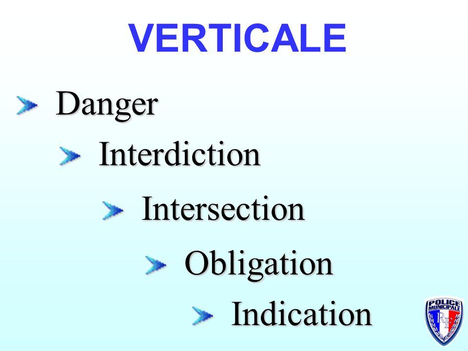 Quels sont les différents types de signalisation ? LA SIGNALISATION Verticale Horizontale Lumineuse