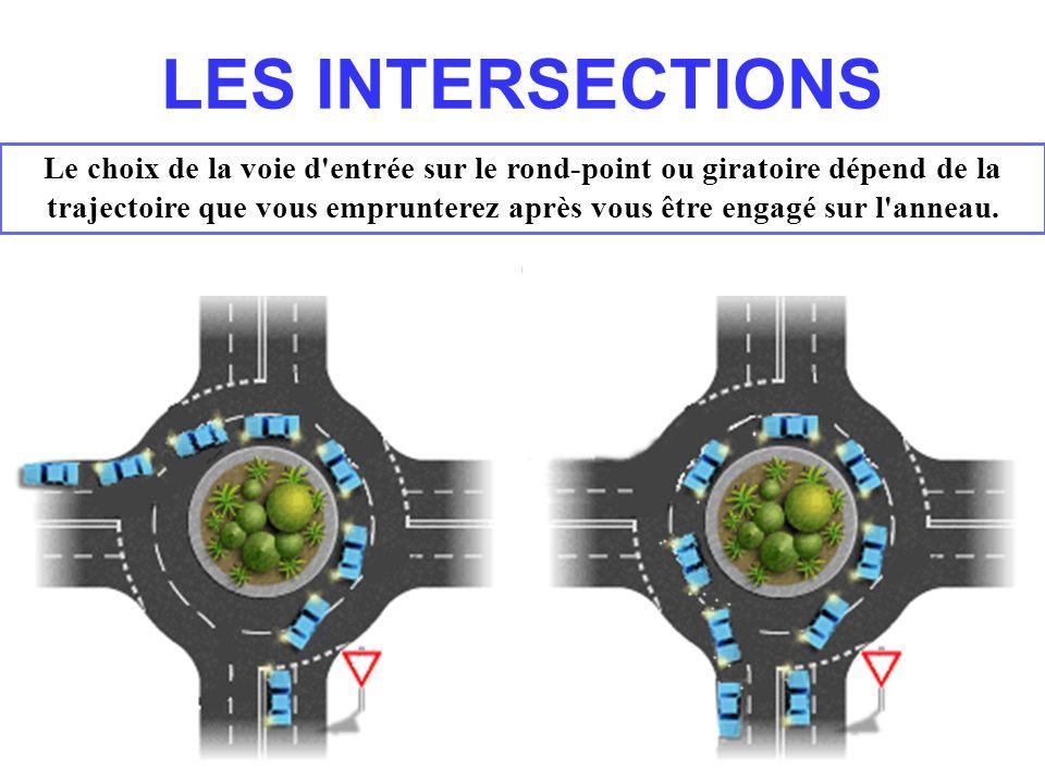 LES INTERSECTIONS Les conducteurs des deux-roues sont les victimes les plus fréquentes des accidents survenus sur les ronds-points.