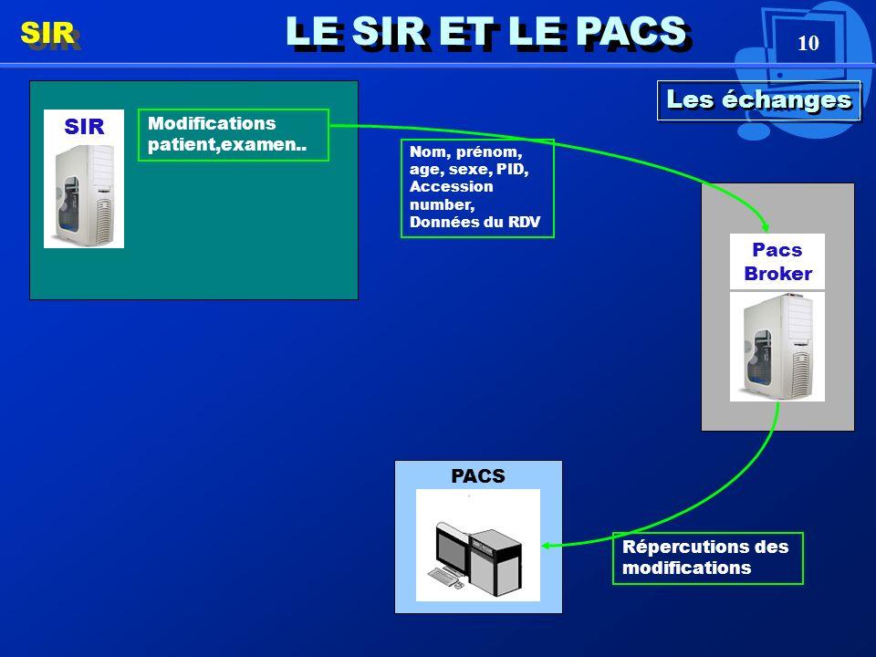 10 LE SIR ET LE PACS SIR Pacs Broker PACS Modifications patient,examen..