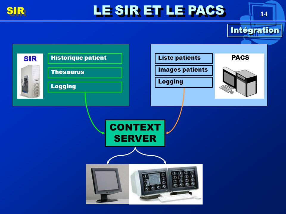 14 LE SIR ET LE PACS SIR PACS CONTEXT SERVER Historique patient Thésaurus Liste patients Images patients Logging Intégration