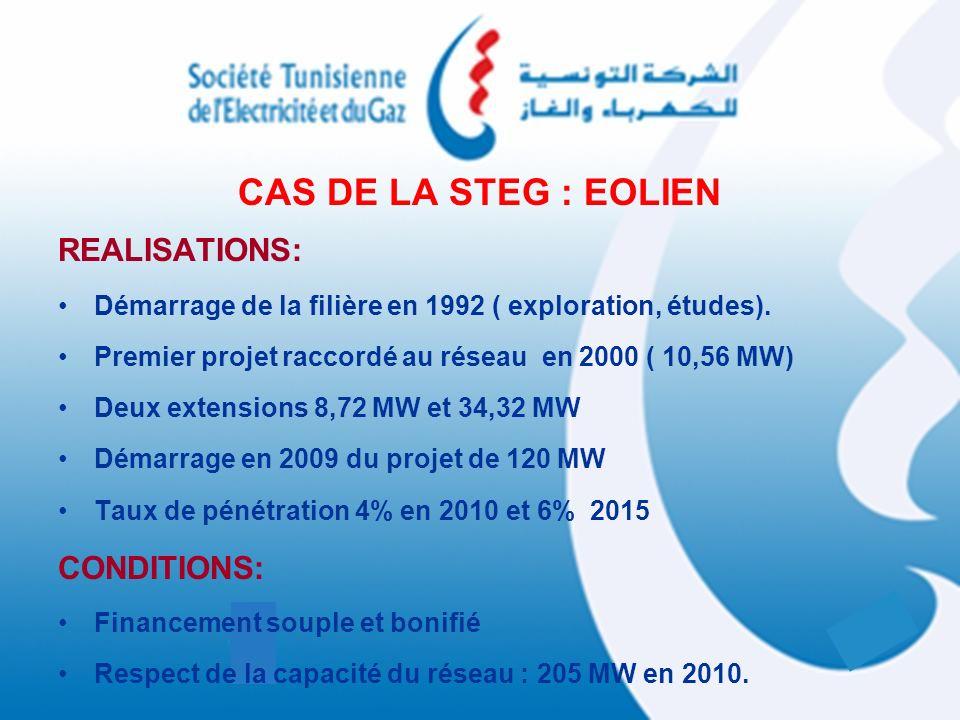CAS DE LA STEG : EOLIEN REALISATIONS: Démarrage de la filière en 1992 ( exploration, études). Premier projet raccordé au réseau en 2000 ( 10,56 MW) De