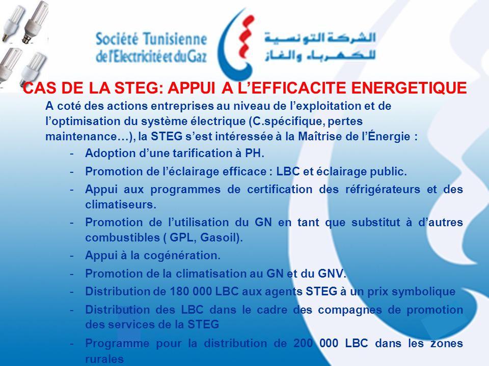 A coté des actions entreprises au niveau de lexploitation et de loptimisation du système électrique (C.spécifique, pertes maintenance…), la STEG sest