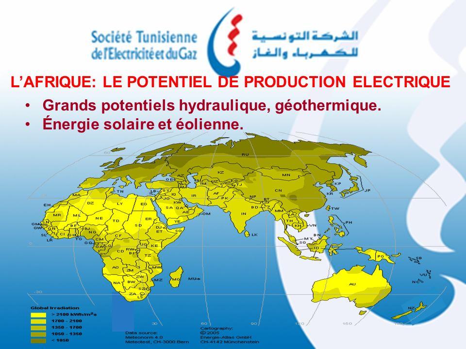 Grands potentiels hydraulique, géothermique. Énergie solaire et éolienne. LAFRIQUE: LE POTENTIEL DE PRODUCTION ELECTRIQUE