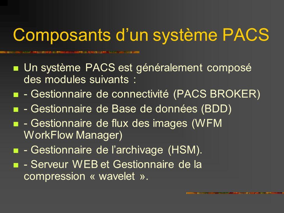 Composants dun système PACS Un système PACS est généralement composé des modules suivants : - Gestionnaire de connectivité (PACS BROKER) - Gestionnair