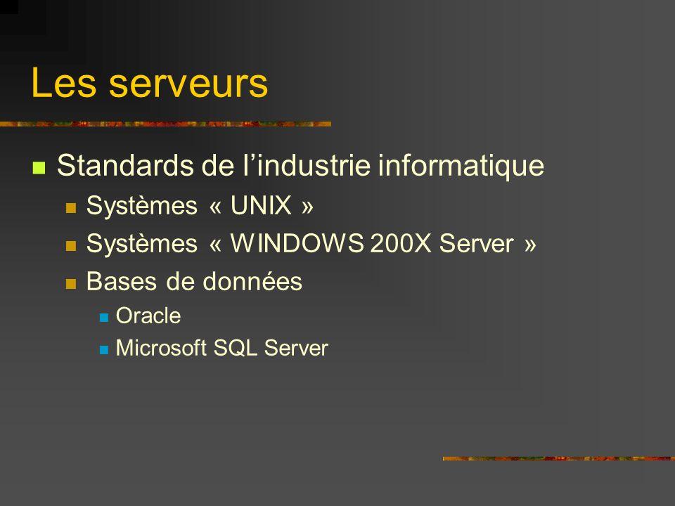 Les serveurs Standards de lindustrie informatique Systèmes « UNIX » Systèmes « WINDOWS 200X Server » Bases de données Oracle Microsoft SQL Server