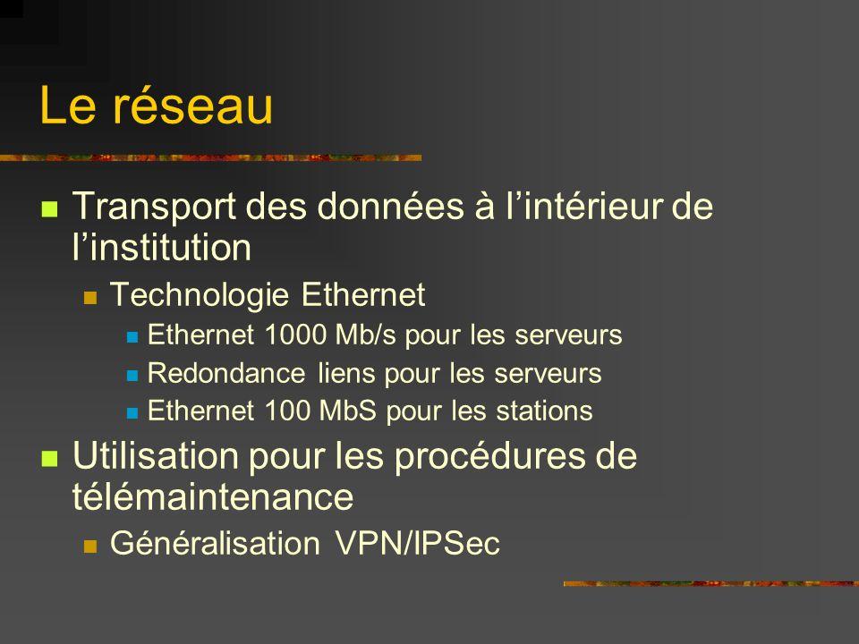 Le réseau Transport des données à lintérieur de linstitution Technologie Ethernet Ethernet 1000 Mb/s pour les serveurs Redondance liens pour les serve