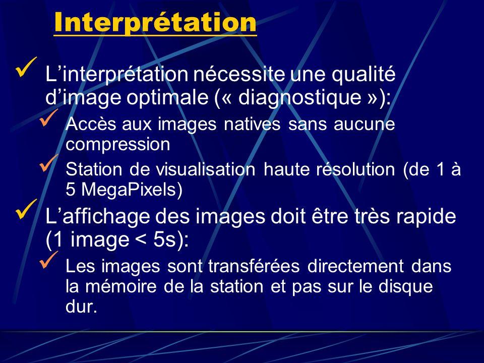 Interprétation Linterprétation nécessite une qualité dimage optimale (« diagnostique »): Accès aux images natives sans aucune compression Station de v