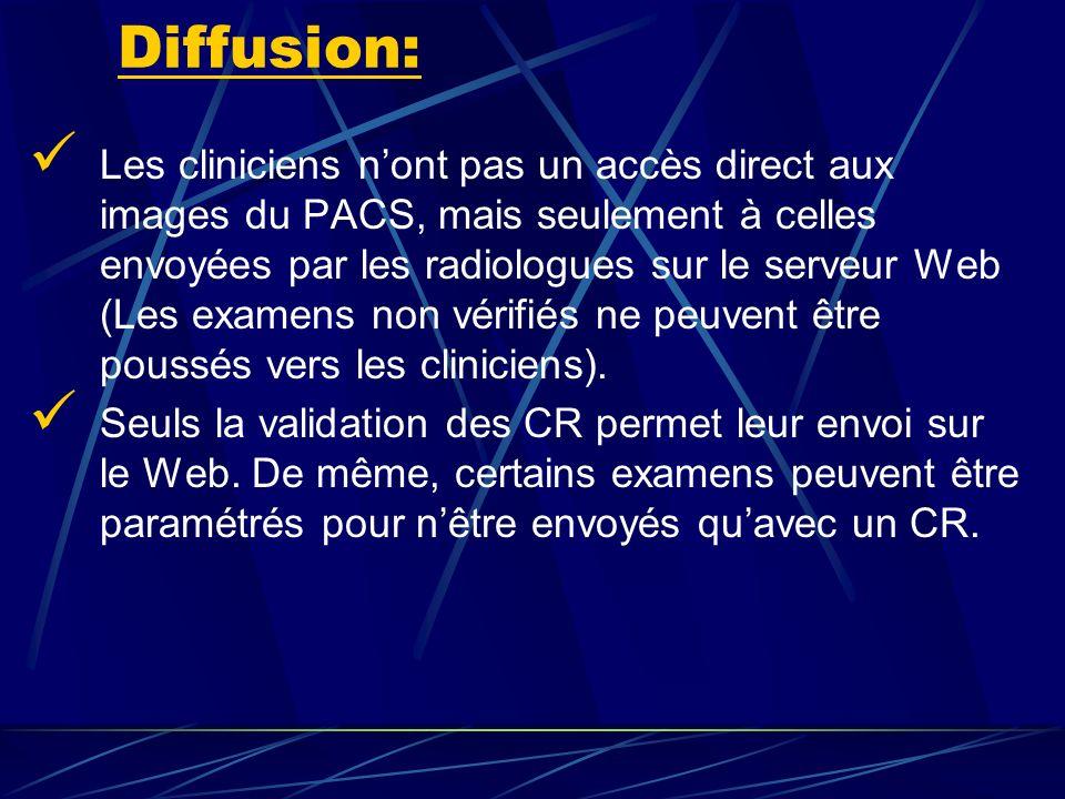Diffusion: Les cliniciens nont pas un accès direct aux images du PACS, mais seulement à celles envoyées par les radiologues sur le serveur Web (Les ex