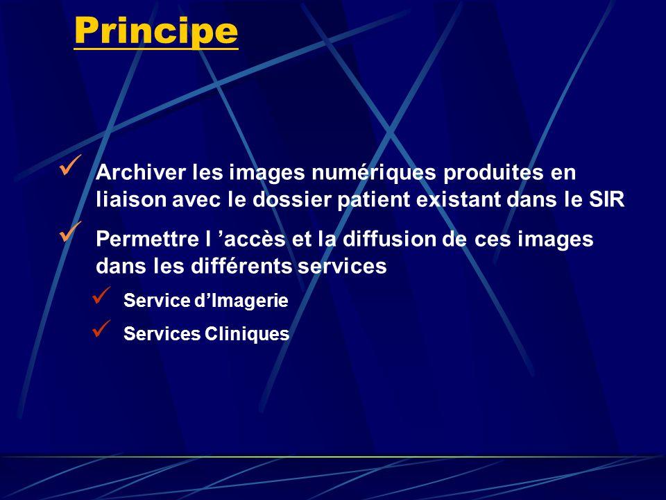 Principe Archiver les images numériques produites en liaison avec le dossier patient existant dans le SIR Permettre l accès et la diffusion de ces ima