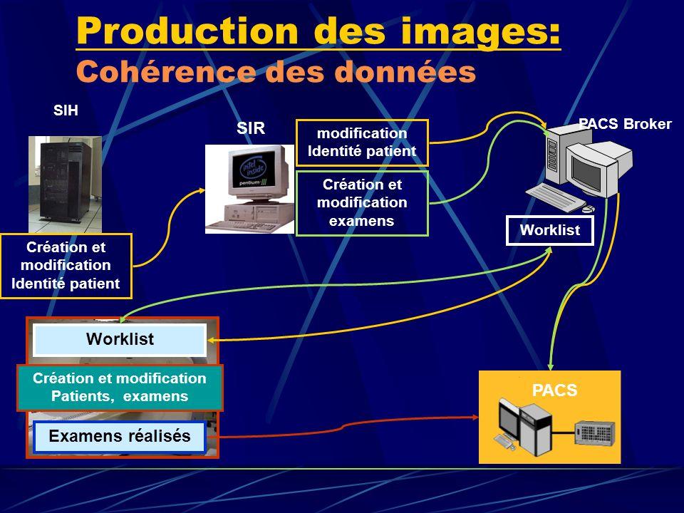 Production des images: Cohérence des données SIR SIH PACS PACS Broker Worklist Examens réalisés Création et modification Identité patient modification