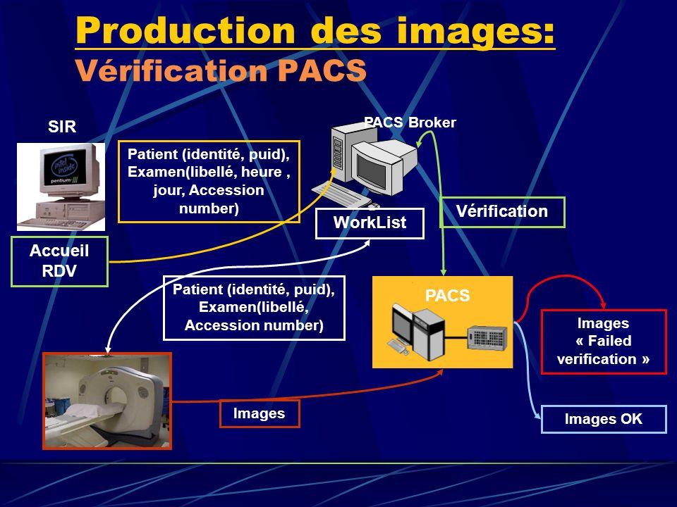 Production des images: Vérification PACS PACS Broker SIR Accueil RDV Patient (identité, puid), Examen(libellé, heure, jour, Accession number) WorkList
