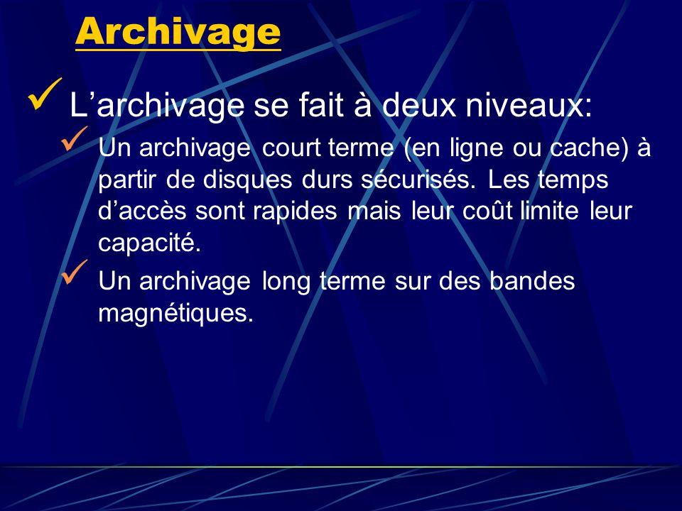 Archivage Larchivage se fait à deux niveaux: Un archivage court terme (en ligne ou cache) à partir de disques durs sécurisés. Les temps daccès sont ra