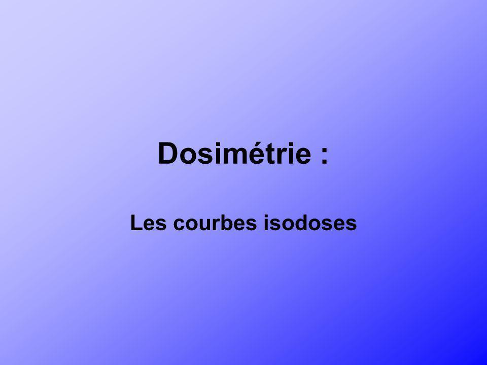 Dosimétrie : Les courbes isodoses