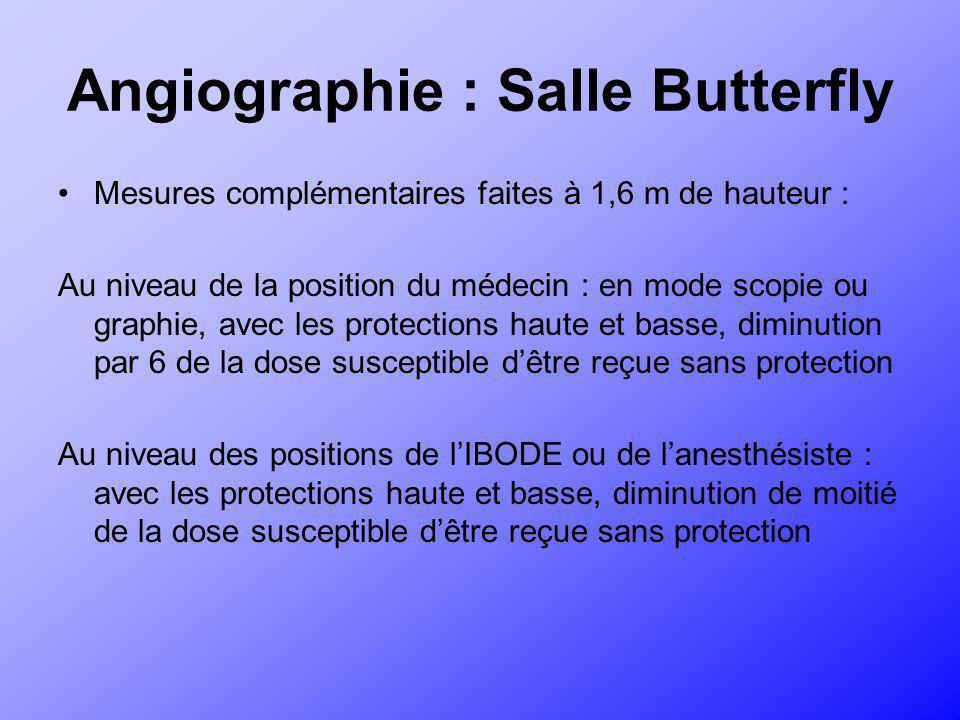 Angiographie : Salle Butterfly Mesures complémentaires faites à 1,6 m de hauteur : Au niveau de la position du médecin : en mode scopie ou graphie, av