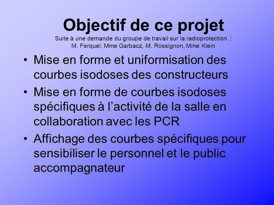 Objectif de ce projet Suite à une demande du groupe de travail sur la radioprotection : M. Ferquel, Mme Garbacz, M. Rossignon, Mme Klein Mise en forme