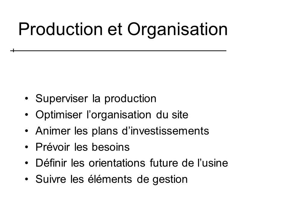 Production et Organisation Superviser la production Optimiser lorganisation du site Animer les plans dinvestissements Prévoir les besoins Définir les orientations future de lusine Suivre les éléments de gestion