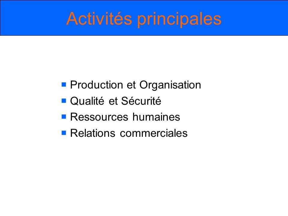 Production et Organisation Qualité et Sécurité Ressources humaines Relations commerciales Activités principales