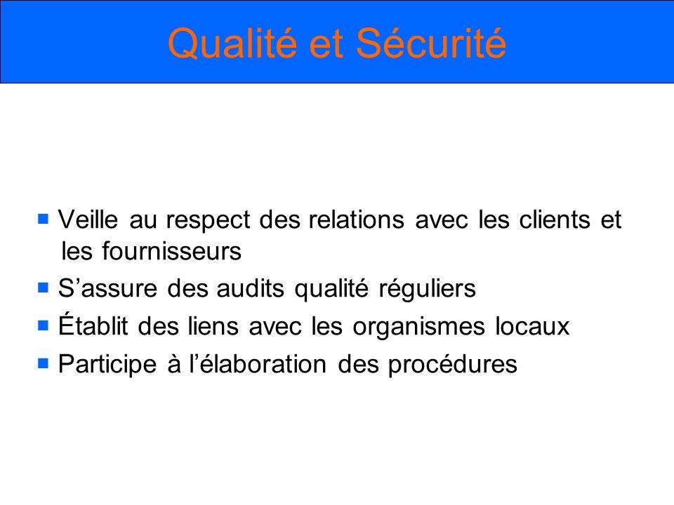 Veille au respect des relations avec les clients et les fournisseurs Sassure des audits qualité réguliers Établit des liens avec les organismes locaux Participe à lélaboration des procédures Qualité et Sécurité