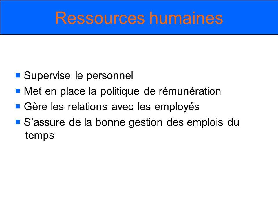 Supervise le personnel Met en place la politique de rémunération Gère les relations avec les employés Sassure de la bonne gestion des emplois du temps Ressources humaines