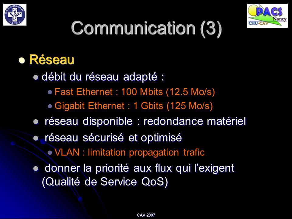 CAV 2007 Communication (3) Réseau Réseau débit du réseau adapté : débit du réseau adapté : Fast Ethernet : 100 Mbits (12.5 Mo/s) Gigabit Ethernet : 1