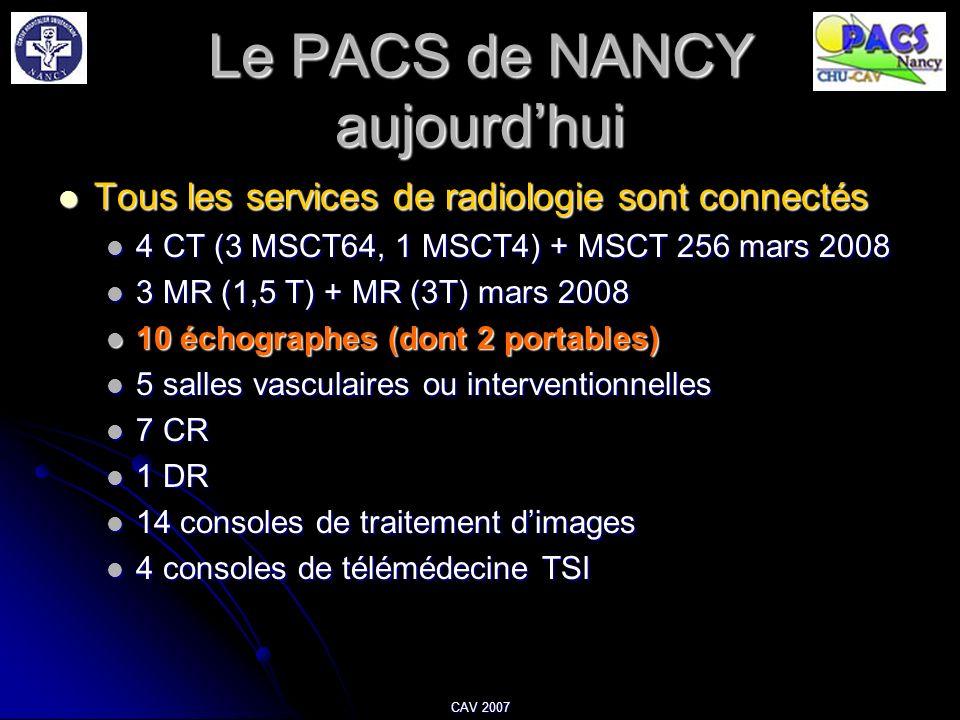 CAV 2007 Le PACS de NANCY aujourdhui Tous les services de radiologie sont connectés Tous les services de radiologie sont connectés 4 CT (3 MSCT64, 1 M