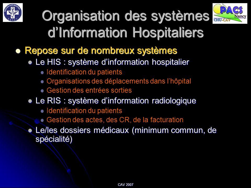 CAV 2007 Organisation des systèmes dInformation Hospitaliers Repose sur de nombreux systèmes Repose sur de nombreux systèmes Le HIS : système dinforma