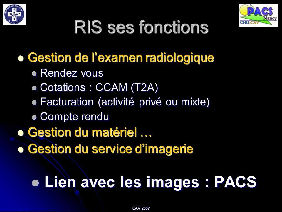 CAV 2007 RIS ses fonctions Gestion de lexamen radiologique Gestion de lexamen radiologique Rendez vous Rendez vous Cotations : CCAM (T2A) Cotations :