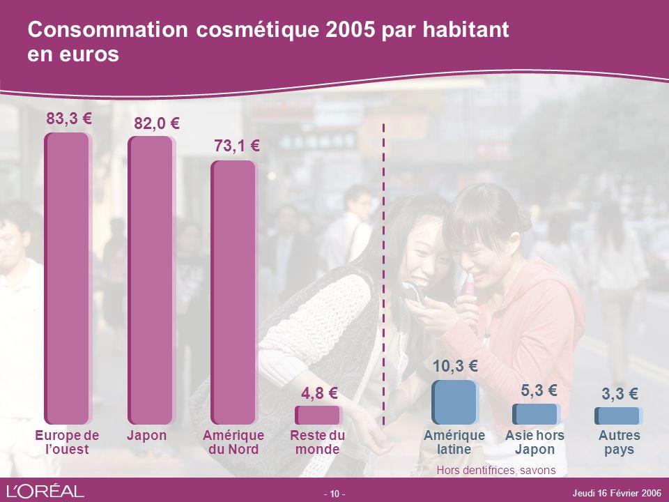 - 10 - Jeudi 16 Février 2006 Consommation cosmétique 2005 par habitant en euros Reste du monde Asie hors Japon Amérique latine Autres pays 5,3 10,3 3,