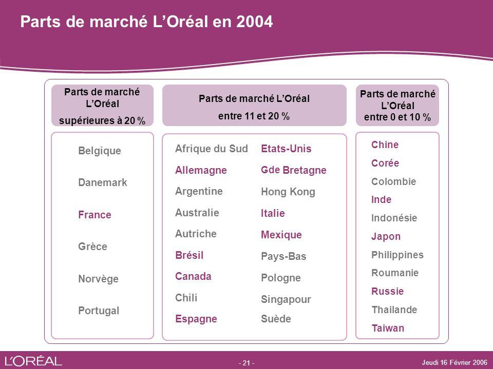 - 21 - Jeudi 16 Février 2006 Parts de marché LOréal entre 11 et 20 % Parts de marché LOréal supérieures à 20 % Parts de marché LOréal entre 0 et 10 %
