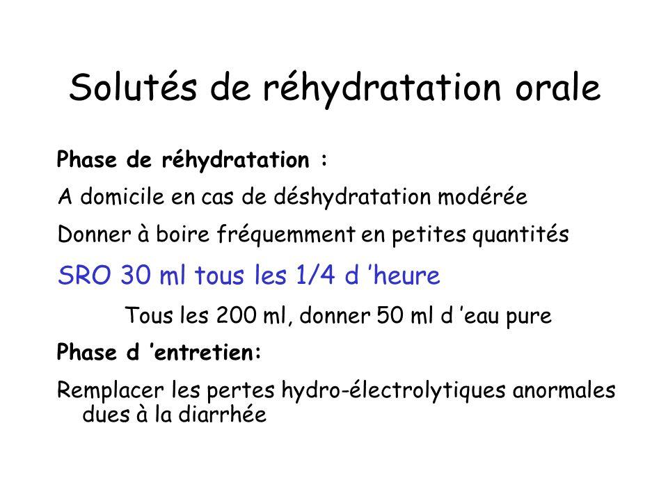 Solutés de réhydratation orale Phase de réhydratation : A domicile en cas de déshydratation modérée Donner à boire fréquemment en petites quantités SR