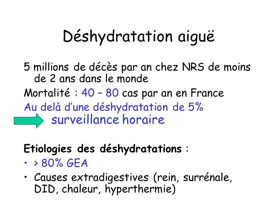 Déshydratation aiguë 5 millions de décès par an chez NRS de moins de 2 ans dans le monde Mortalité : 40 – 80 cas par an en France Au delà dune déshydr